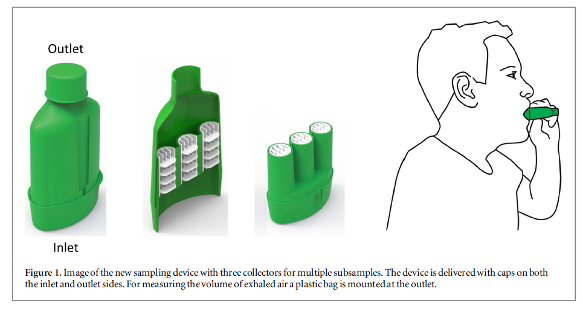 Figure 1: The Breath Explor sampling device, as it is delivered to the customer, cross-sectioned, and the collector unit with three separate collectors. From Seferaj et al. 2018.
